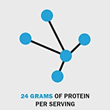 24 grams of protein per serving