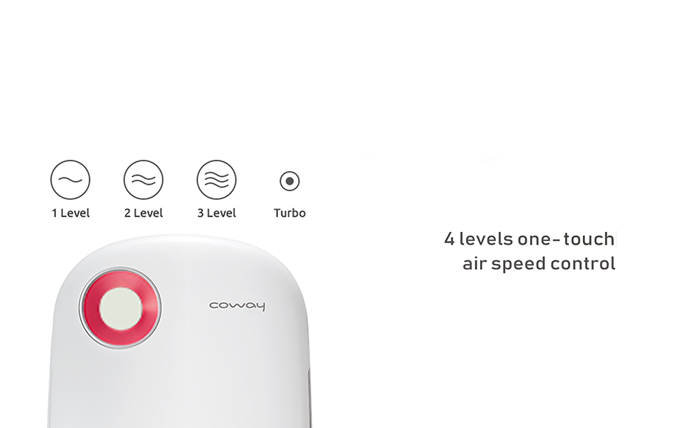 speed control air flow air purifier sleek pro 1009 coway