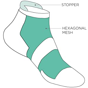 Heelium Bamboo Women's Ankle Socks for Running Sports & Gym, Odour Breathable