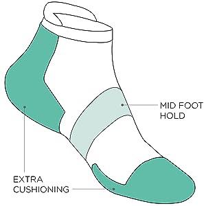 Heelium Bamboo Men's Ankle Socks for Running Sports & Gym Anti Odour Breathable Durable Anti Blister