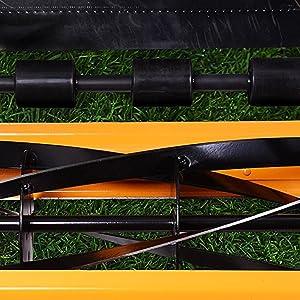 Efficient Sharp Razor Blades