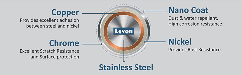 Stainless Steel;Copper;Nickel;Chrome;Nano Coat;Levon;Levon Homes;Kitchen Accessories;Home Essentials