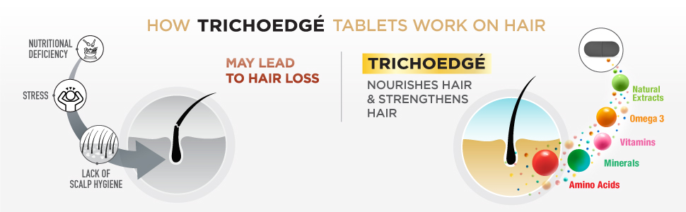 Trichoedge