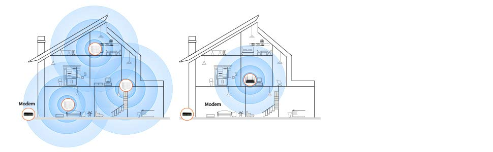 replace wifi with mesh router