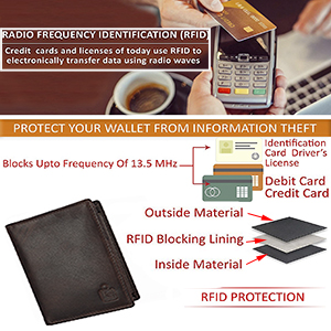 RFID protected wallet for men that keeps all your data safe and protects from data theft