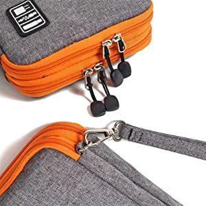 Convenient Handle & Double zipper Design :