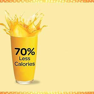 70% LESS CALORIES