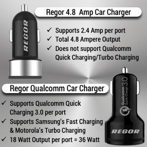 regor, car charger, qualcomm car charger, boat car charger, mivi car charger, fast charger mobiles