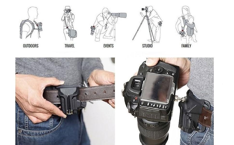 dslr camera mount, dslr accessories,yantralay