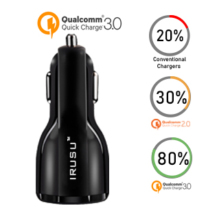usb fast car Charger for Mobiles
