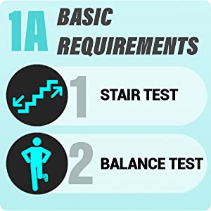 STEP 1A - Basic Requirements