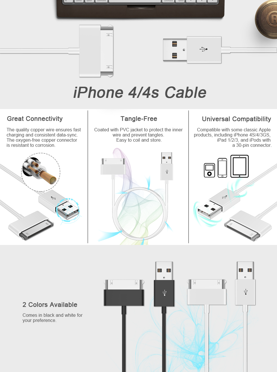 Jetech Usb Sync And Charging Cable For Iphone 4 4s Iphone 3g 3gs Ipad 1 2 3 Ipod 3 2 Feet White Amazon Ca Cell Phones Accessories