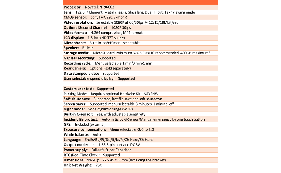 specifications processor novatek nt96663 lens cmos sensor video resolution sony exmor r cmos sensor