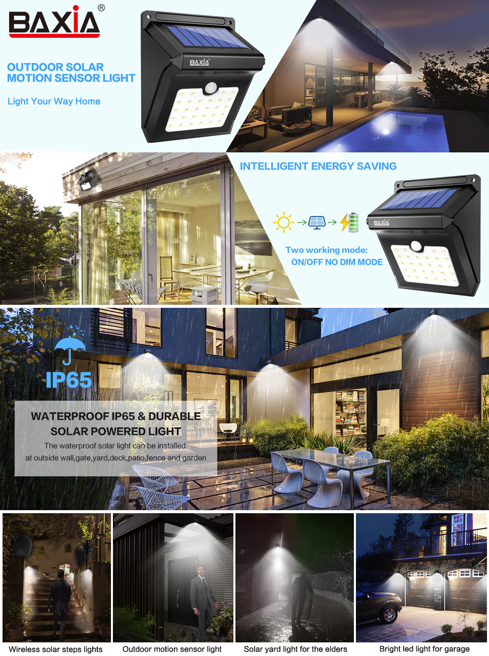 Solar Lights Outdoor Solar Motion Lights 400lm Baxia