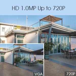 True HD 720P Picture