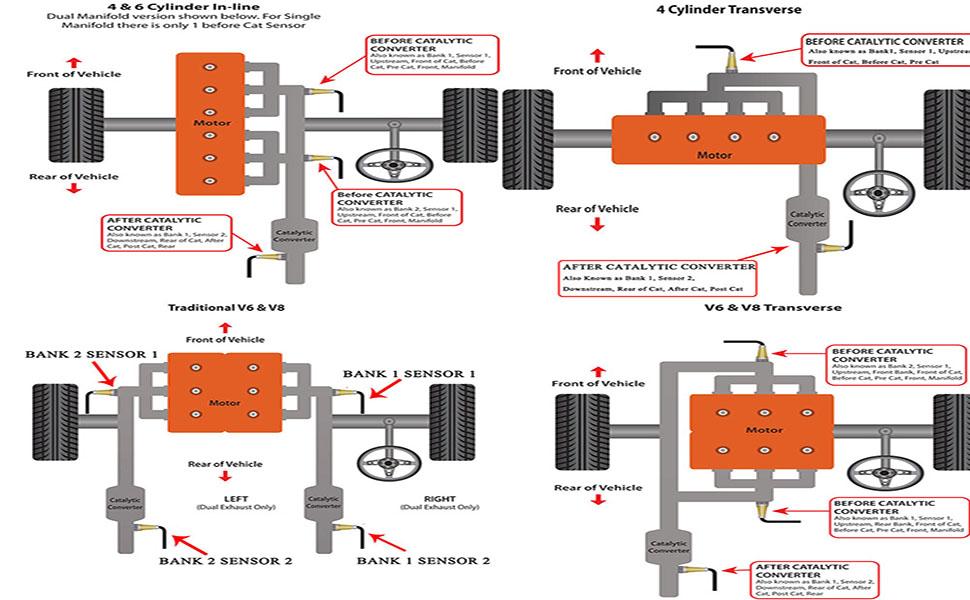 EVIL ENERGY Downstream Oxygen O2 Sensor 234-4260 for 2003-2014 LEXUS ES350  LX570 GX460 LX470 GX470 3 5L 4 6L 4 7L 5 7L for 2003-2016 TOYOTA 2 4L 2 7L