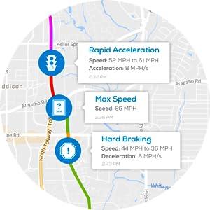 acceleration, braking, speeding, driving alerts, driver habits