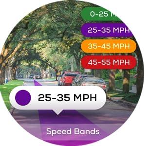 speed bands, trip maps, trip speeds, speed indicators