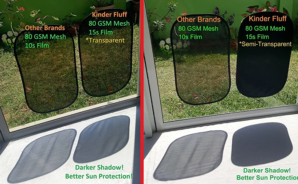 Kinder Fluff Car Sun shade (4px) -80 GSM with 15s Film (highest  possible)for full UV protection-2 Transparent and 2 Semi-Transparent  Sunshades