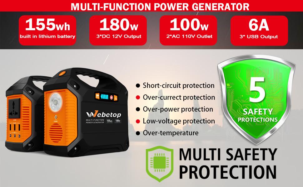 Webetop Portable Generator Power Inverter