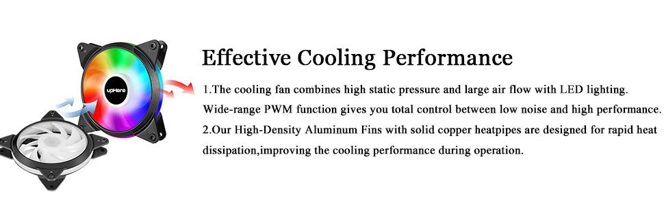 upHere 5V AC12RGB-CPU Cooler with Dual 120mm 5V SYNC RGB PWM Fan