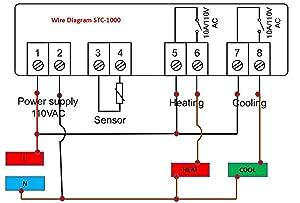 H2vLEJmHTAOA._UX300_TTW__ elitech stc 1000 temperature controller origin digital 110v