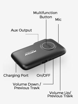 Bluetooth Receiver