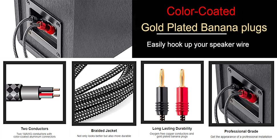 PrimeCables® Premium 14AWG Braided Speaker Wire with Gold Plated ...