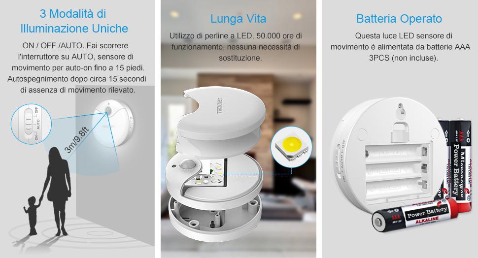 Tecknet luce notturna sensore luce notte batteria cameretta da
