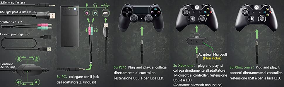 cuffie ps4,cuffie gaming,cuffie xbox one,cuffie pc