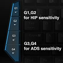HIP & ADS Sensitivity Adjustment (for Consoles Only)