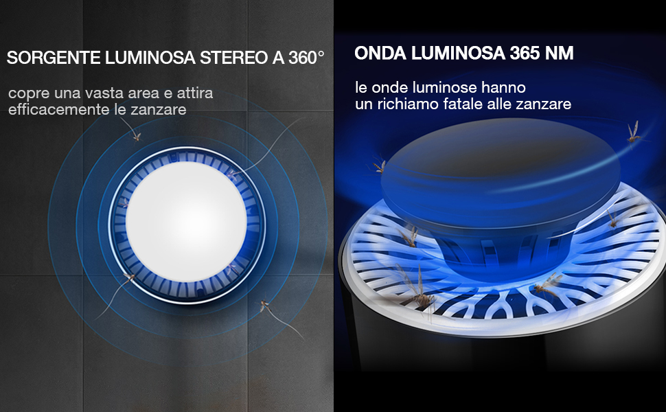 IREENUO Zanzariera Elettrico-Lampada Antizanzara Elettrico con USB Muto Portatile/Anti Insetti e Zanzare ECC