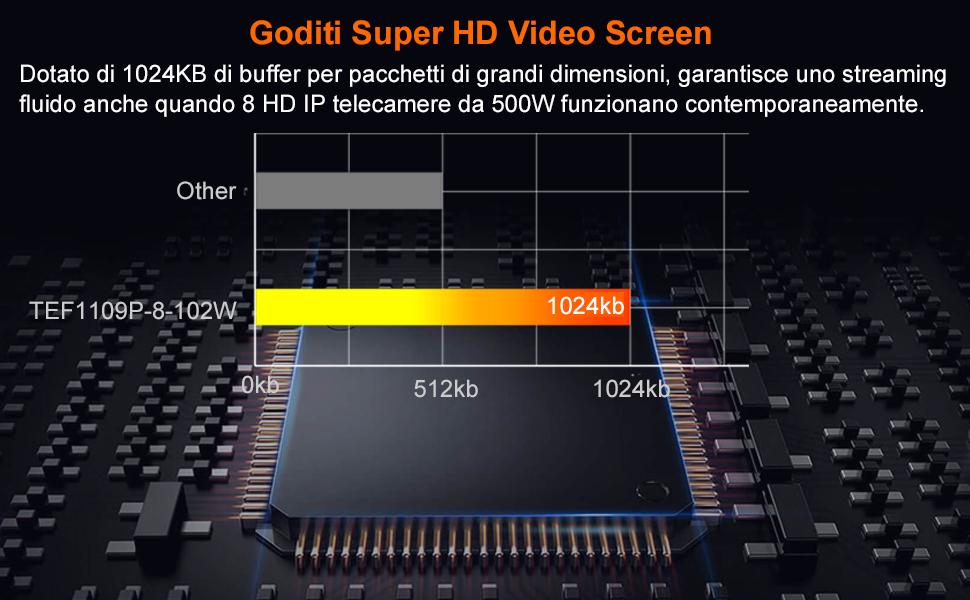 Tenda Poe Switch Ethernet 9 Ports 10 100 Mbit Computer Zubehör