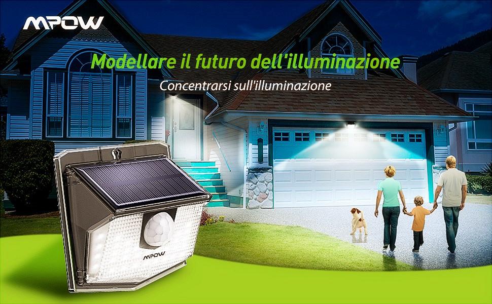 modellare il futuro