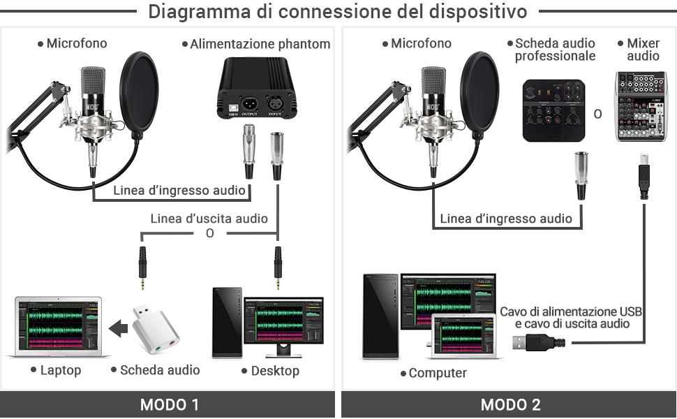 tonor-microfono-condensatore-professionale-studio-