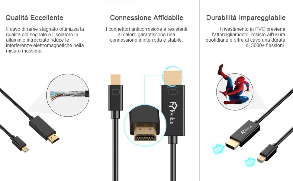1.8 M a HDMI Cavo Mini DisplayPort Rankie R-1101 Mini DP Nero