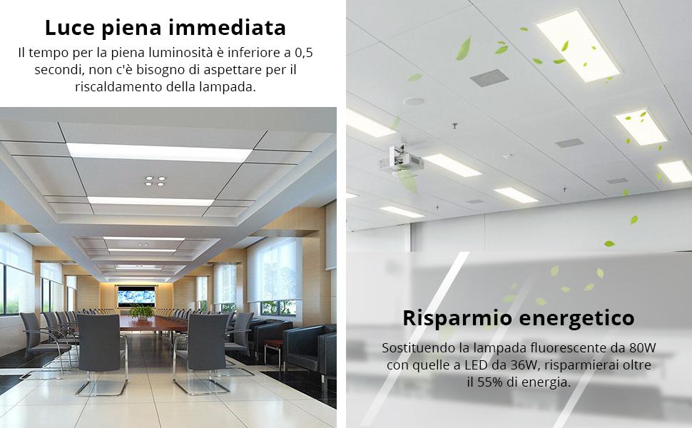 Plafoniere Con Lampade A Risparmio Energetico : Plafoniere con lampade a risparmio energetico plafoniera lampada