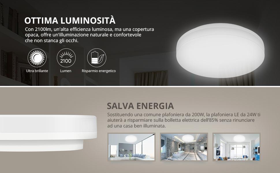 Plafoniere Neon Da Cucina : Le plafoniera led w luce soffitto pari a lampada neon da
