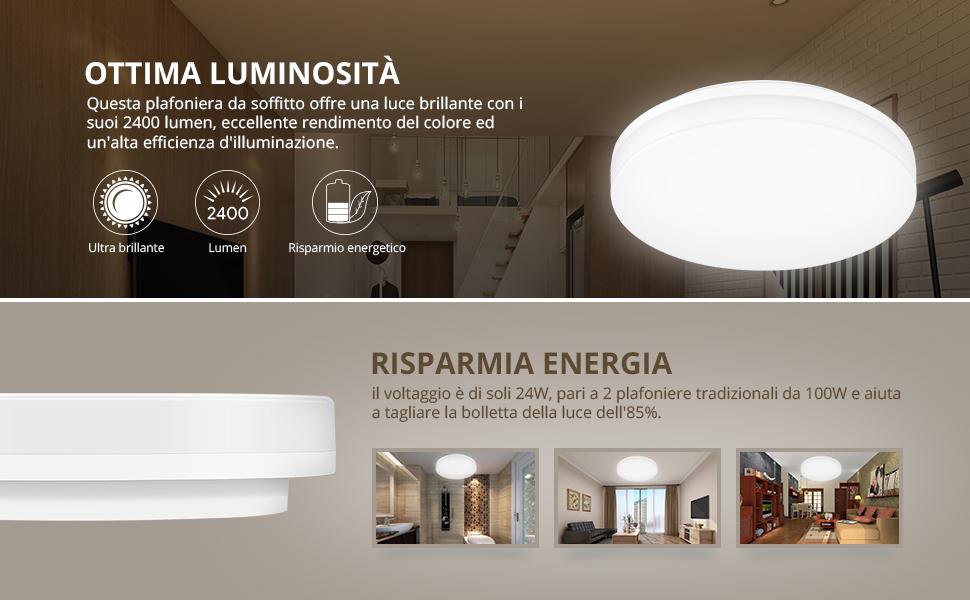 Sostituire Plafoniera Con Lampadario : Le plafoniera led w luce soffitto bianca calda opaca pari a