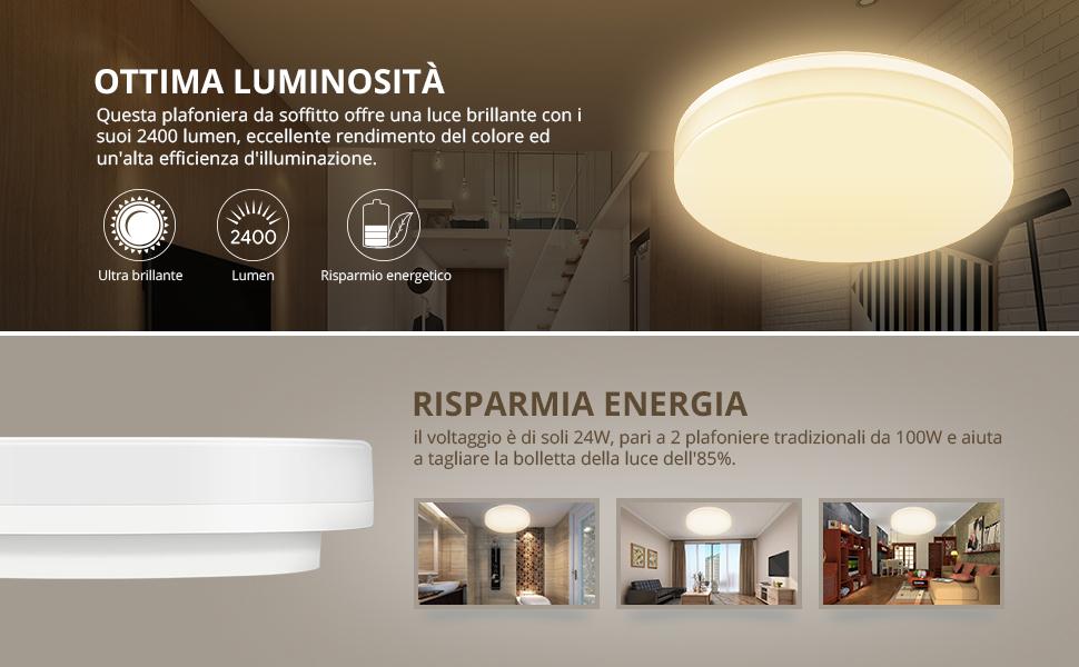 Plafoniere Con Lampade A Risparmio Energetico : Le plafoniera led w lm lampada da soffitto luce bianca