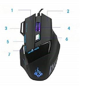 7D Mouse Ottico di Gioco