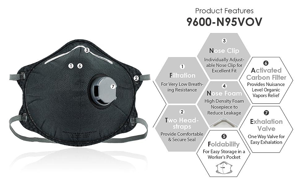 n95 carbon filter mask