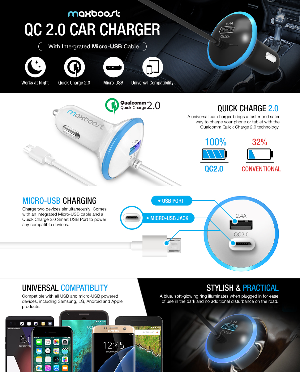 Quick Charge 2.0 USB for Galaxy S10//S10+//S10e//S9//S8//Edge//Plus//Note 9 8 iPad Pro//Air,LG G7 Nexus Maxboost 30W Dual USB Car Charger 2.4A Smart Port for iPhone Xs//XS Max//XR//X//8//7//6//Plus HTC and More
