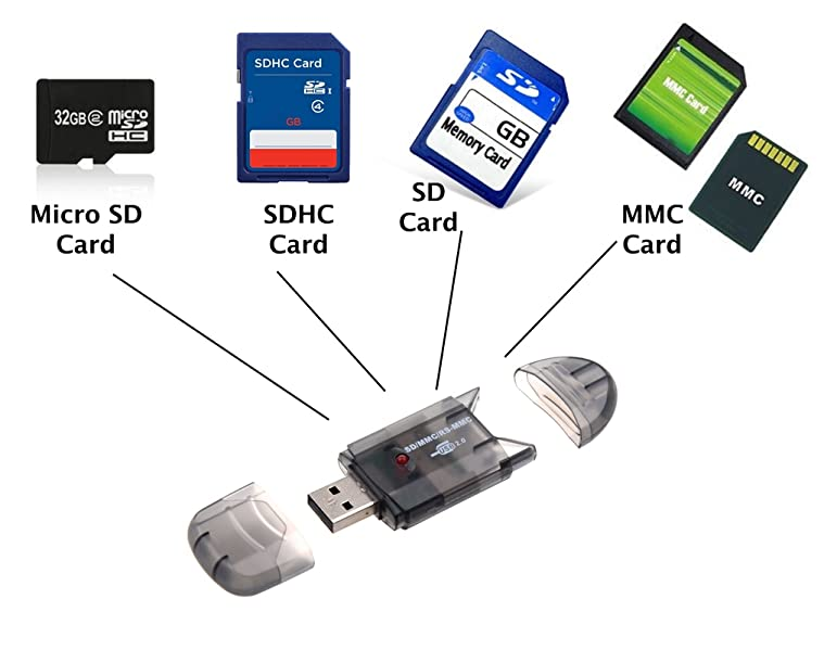 Sanoxy SD SDHC MMC Memory Card Reader USB 20 For 256MB 512MB 1GB 2GB 4GB 8GB 16GB Cards