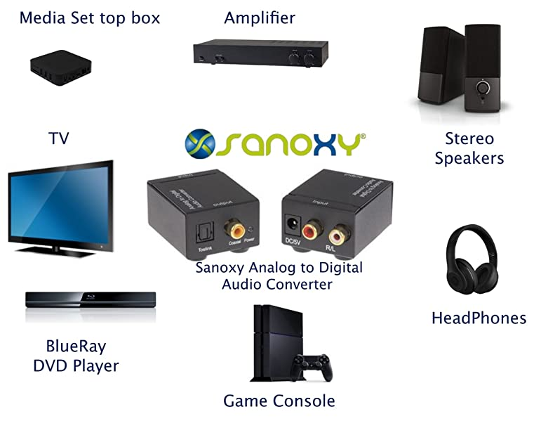 Amazon Sanoxy Analog To Digital Audio Converter Adapter Home Rhamazon: Digital Audio Output At Gmaili.net