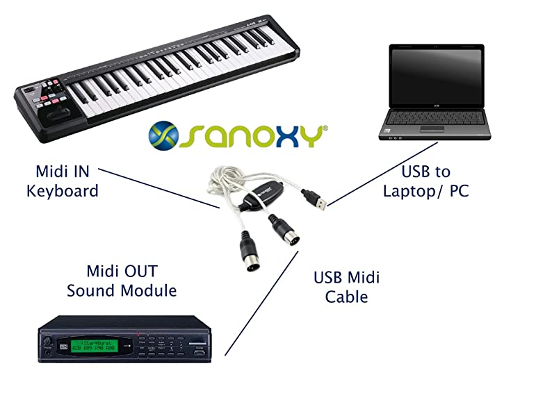 Amazon.com: SANOXY USB IN-OUT MIDI Cable Converter PC to Music ...