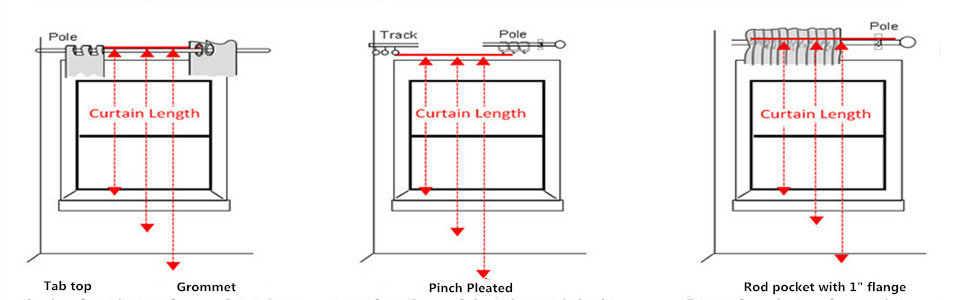 Measure Curtain Length