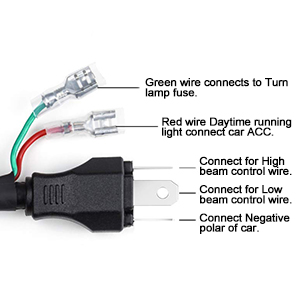 Easy to install, just Plug amp; Play