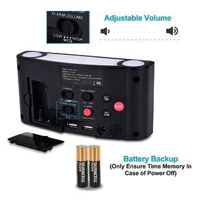 battery volume