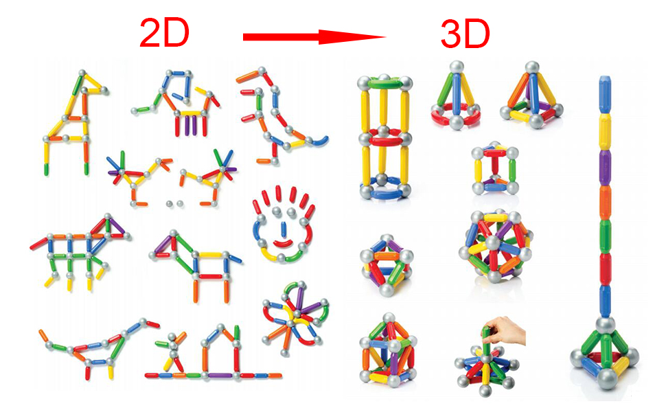 Switch from 2D modeling to 3D modeling